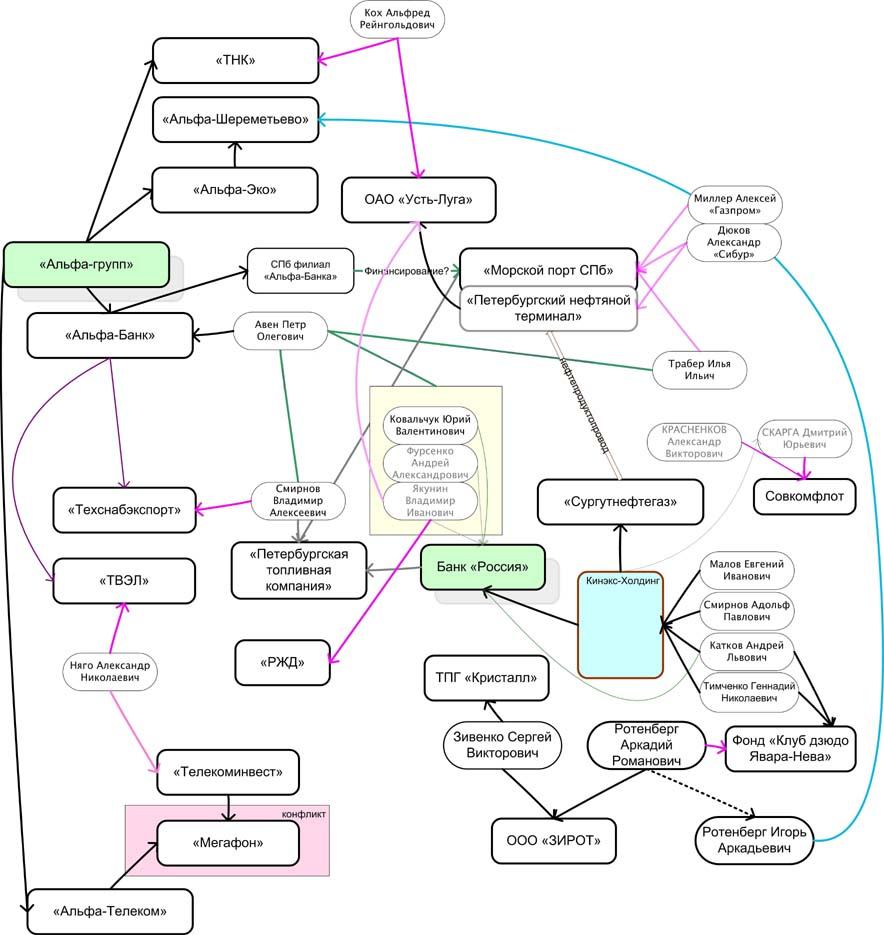 условные обозначения в в схемах электроснабжения Обозначения в эл. схемах.